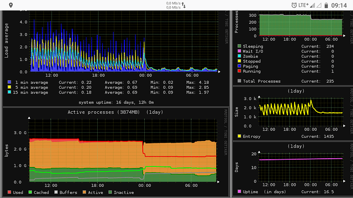 Screenshot_20190505-091421_Fennec_F-Droid